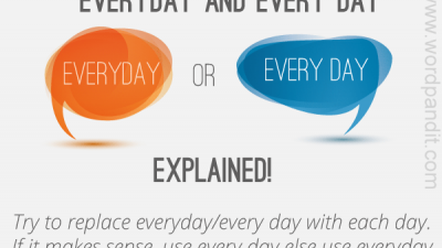 Everyday vs Every Day ใช้อย่างไร ให้ถูกต้อง?