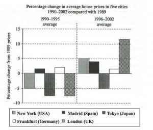 average-house-prices
