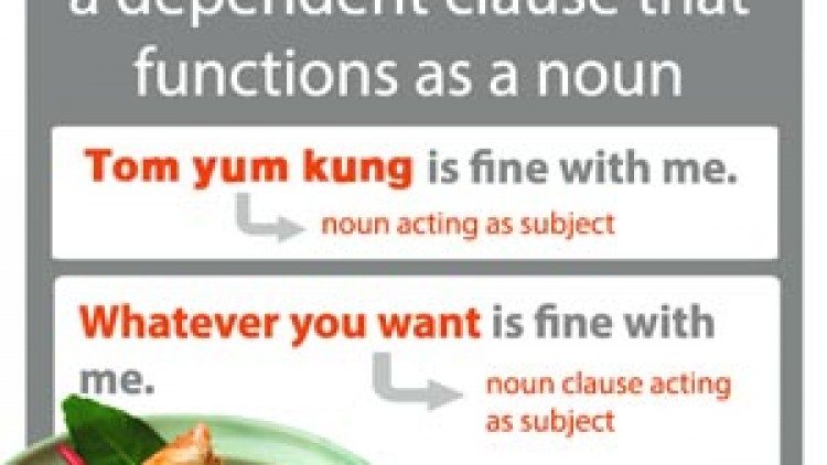 [Grammar Tips] Noun Clauses คืออะไร?