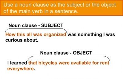 ประเภทของ Noun Clause