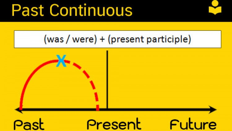 [Grammar Tips] การใช้ Past Simple และ Past Continuous