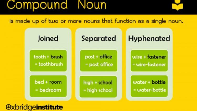[IELTS Tips] การประสมคำ หรือ Compound Noun