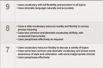 Lexical resources